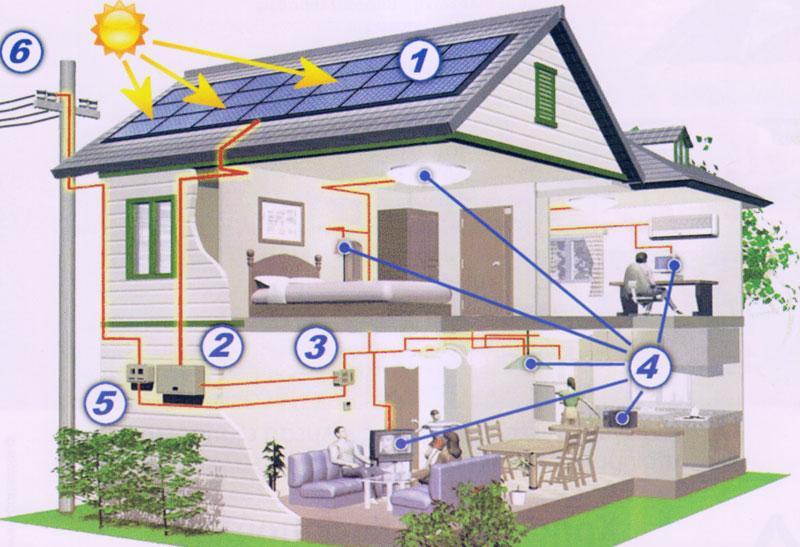 Είδη θέρμανσης σπιτιού: Μάθε τα πάντα και κάνε την ιδανική επιλογή και για το δικό σου σπίτι
